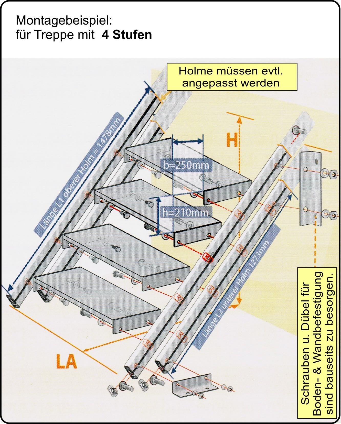 MO-Beispiel-4-Stufen